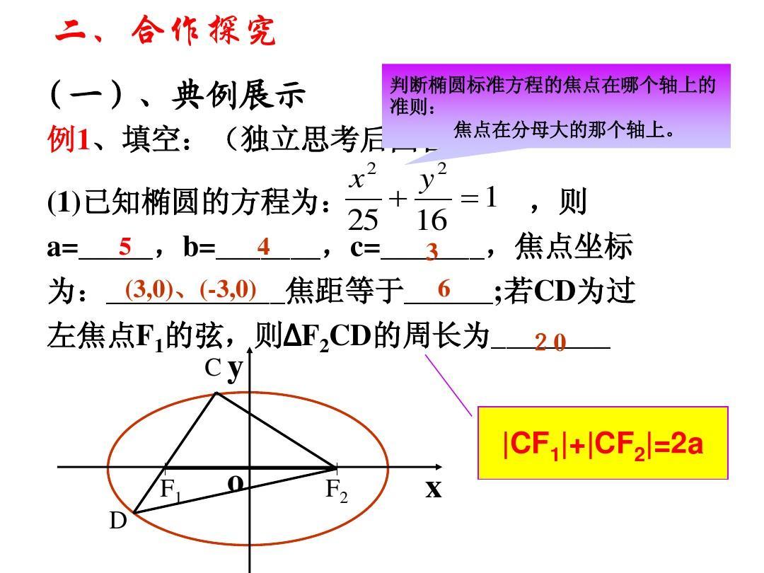 数学总合作椭圆:课件答案ppt二,复习探究(一),典例填空例1,展示绍兴的普通高中名称图片
