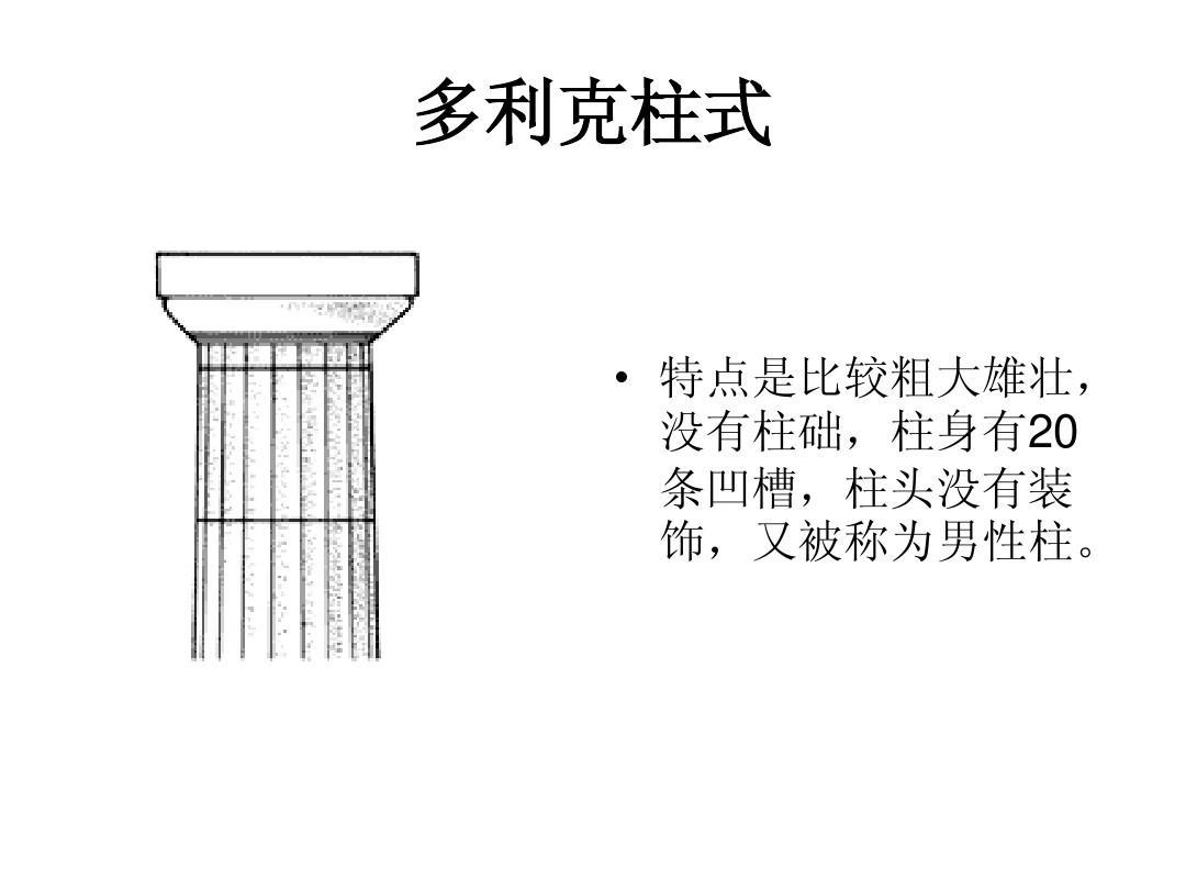 古希腊罗马柱式的特点及其代表作品ppt图片
