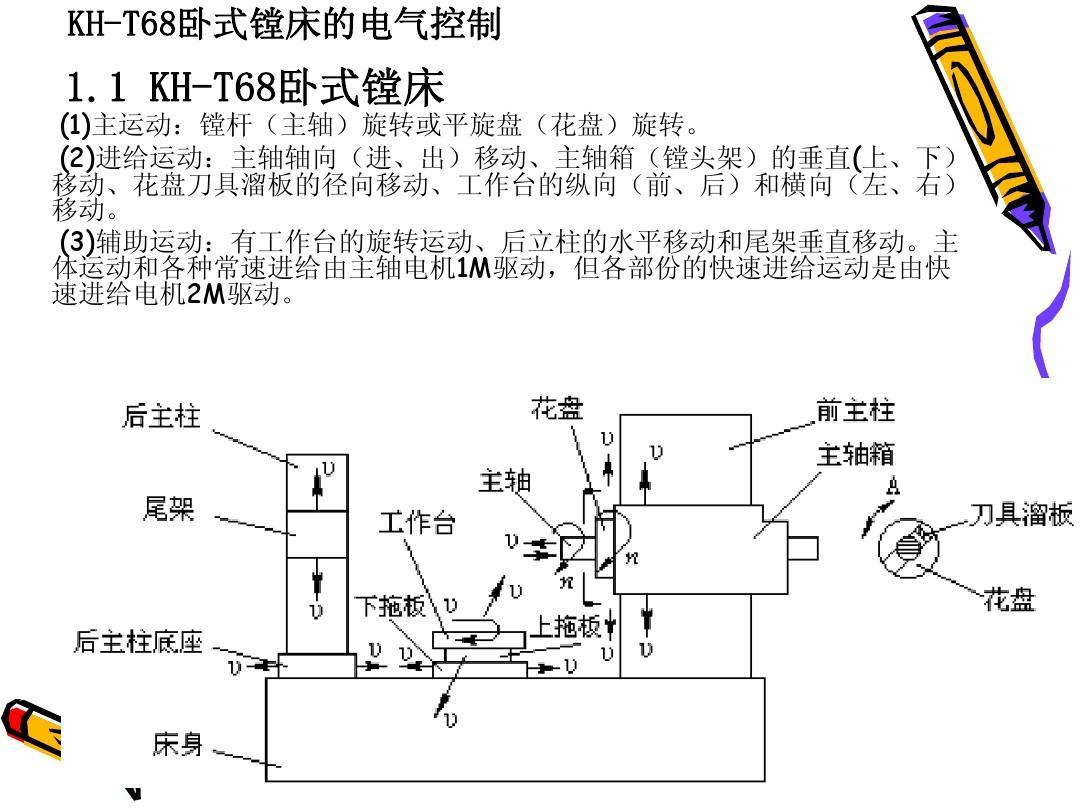 1.1 kh-t68卧式镗床图片