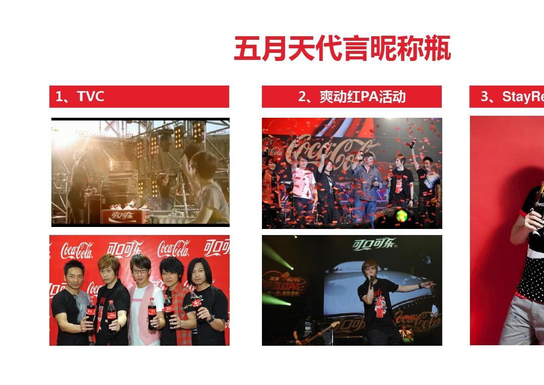 销售/营销 可口可乐昵称瓶案例ppt  上海李奥贝纳广告公司为可口可乐图片