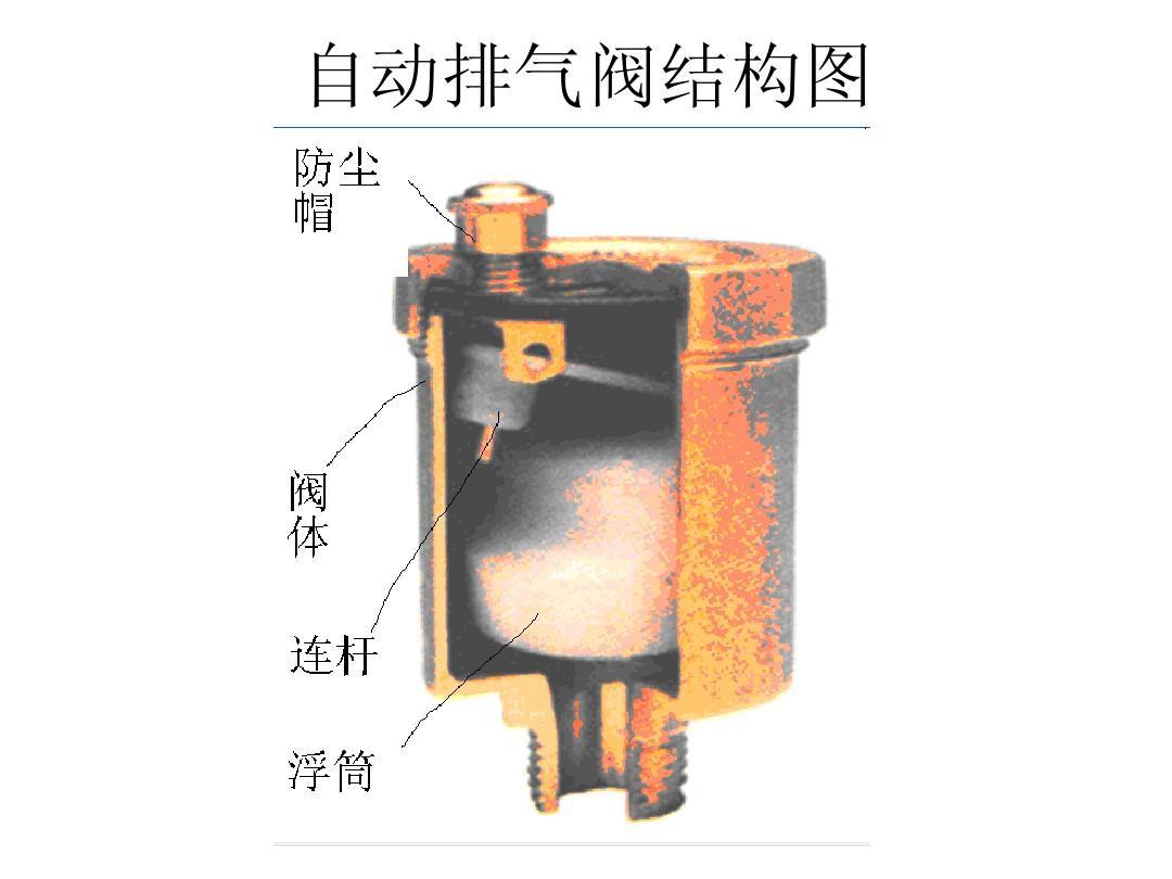 自动排气阀原理ppt图片
