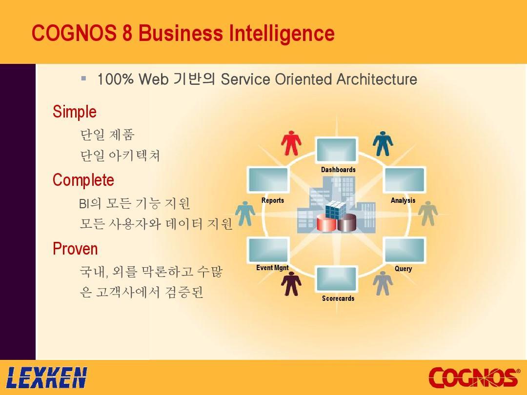 Cognos8BI introduction