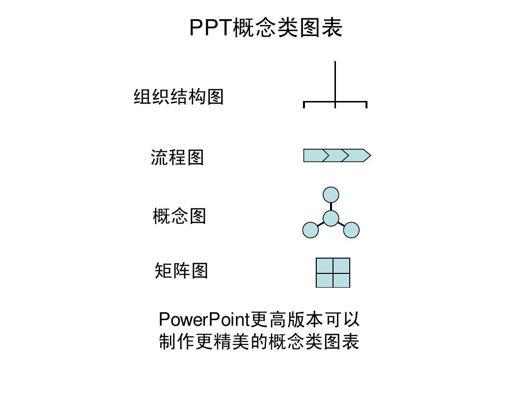 经典ppt制作方法及常用流程图模板48张图片