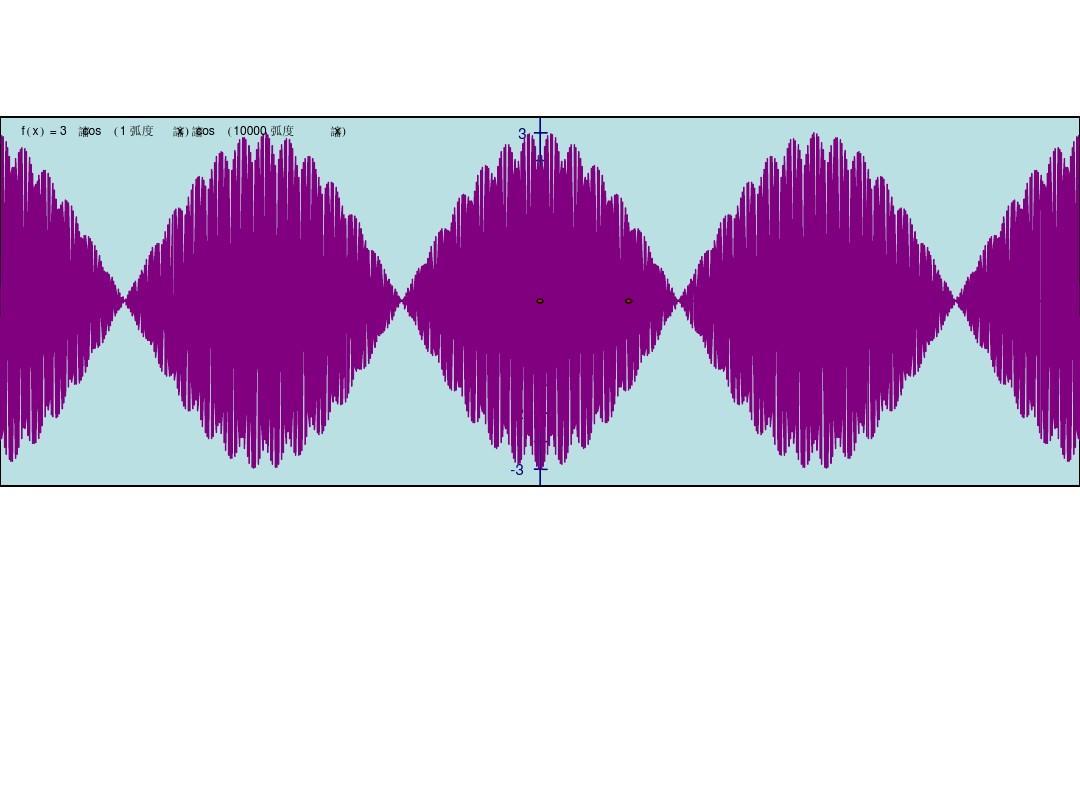 �}��_9-3 简谐振动的能量转换ppt