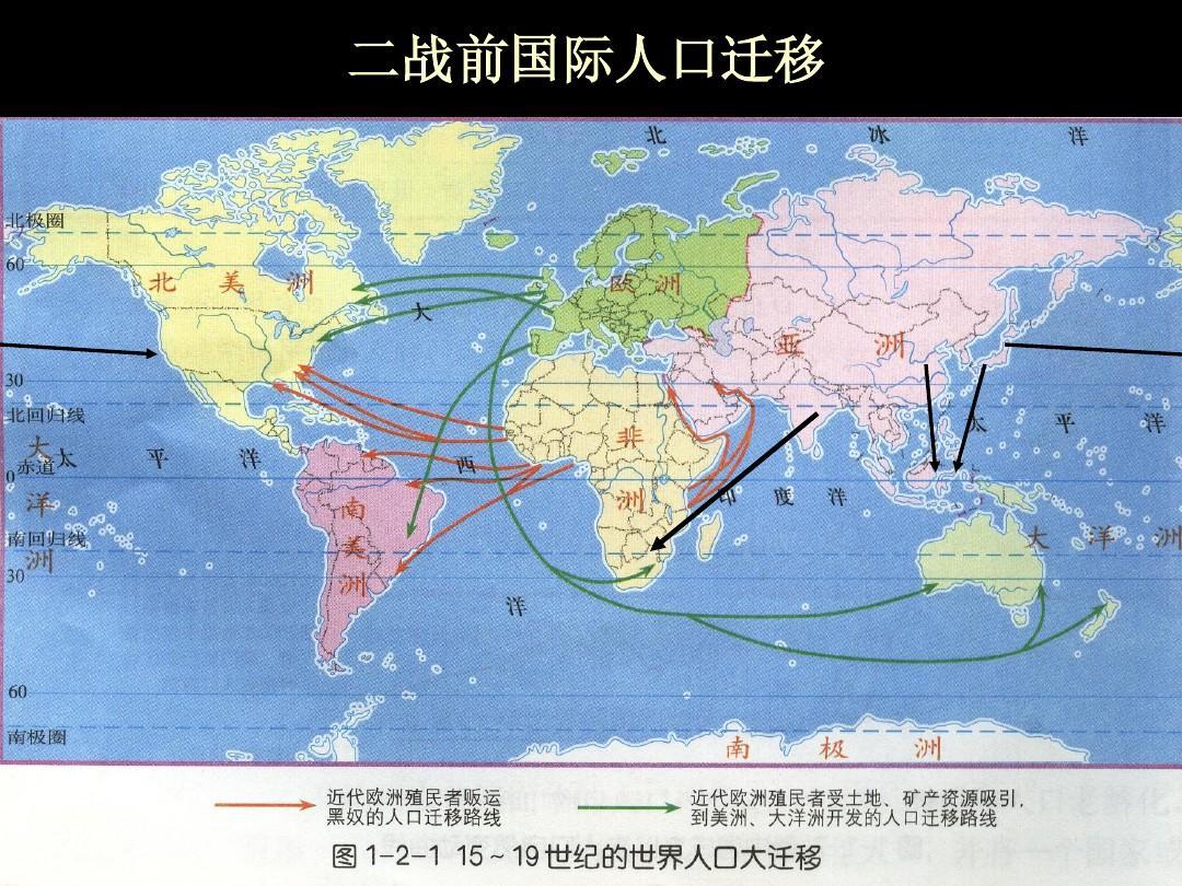 世界人口迁移_习题详情 材料一 16 20世纪世界人口大迁移示意图 材料二 新航路