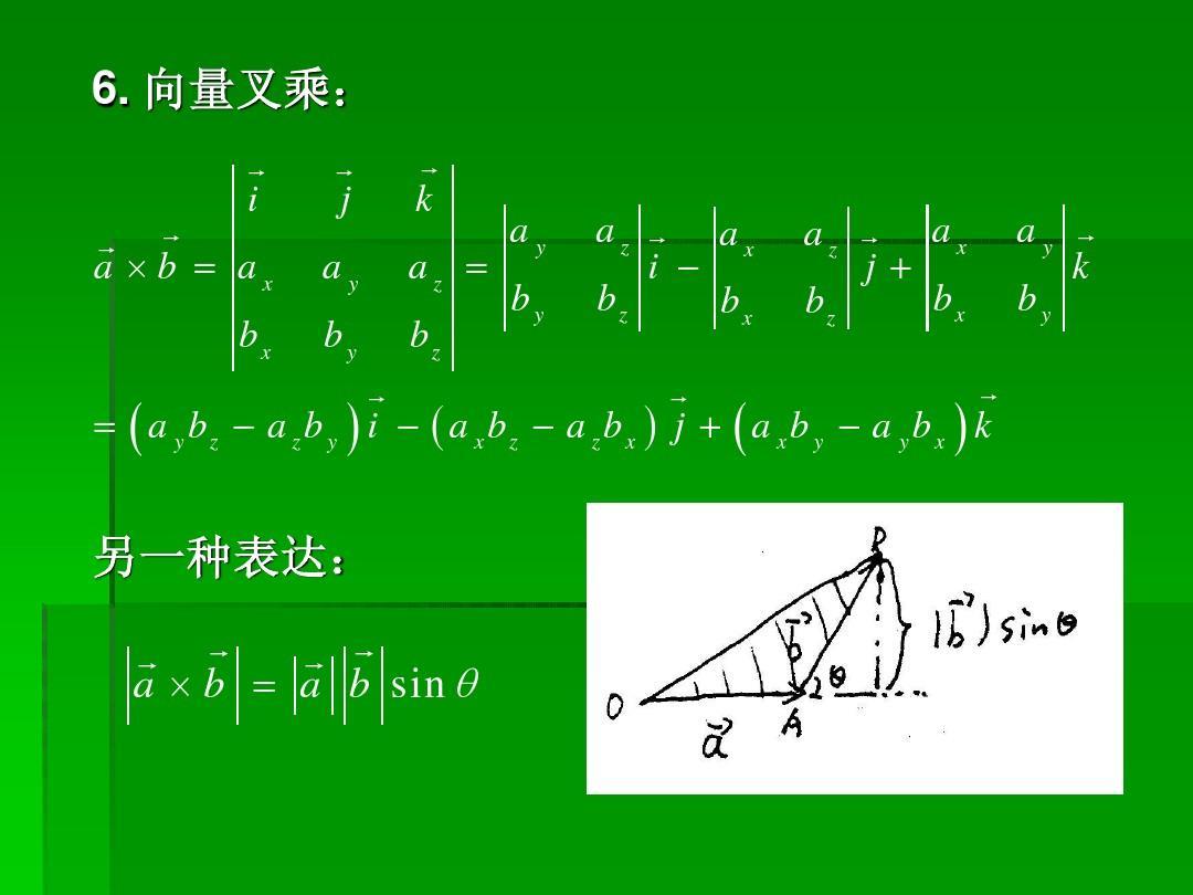 湍流理论与数值模拟-2