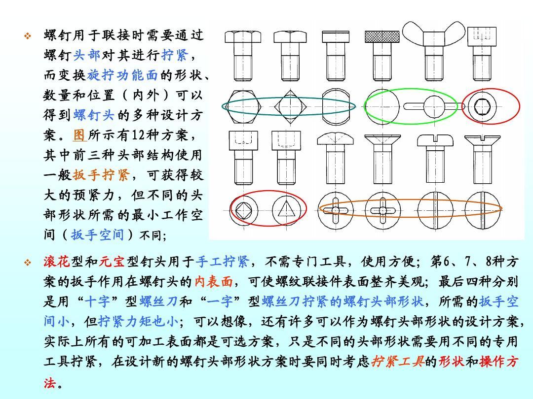 机械创新设计-6-结构创新设计ppt图片