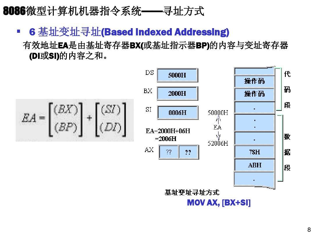 cpu的指令系統_cpu的指令系統又稱為_cpu的指令系統