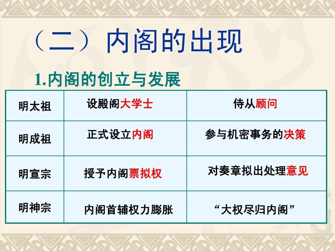 1.4_课件明清专制主义中央集权的强化ppt