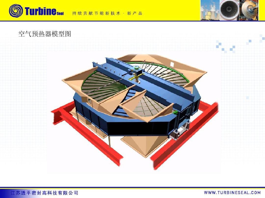 回转式空气预热器ppt图片