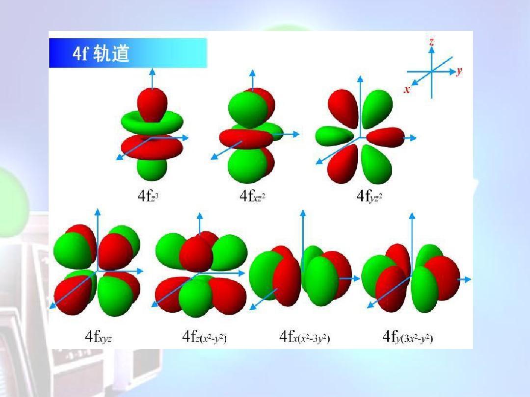 原子轨道和电子云的图形ppt图片