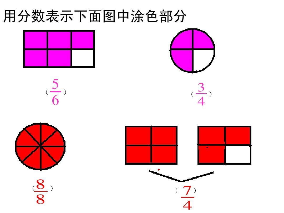 分数的再认识_(小学数学_讲课教案_ppt课件)[1]图片