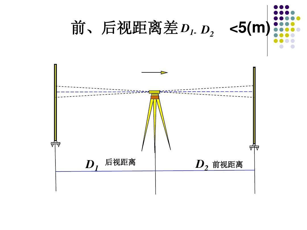 四等水准平差软件_测量导线 经纬仪测量 普通水准测量记录表 建筑测量实训 附合导线平差