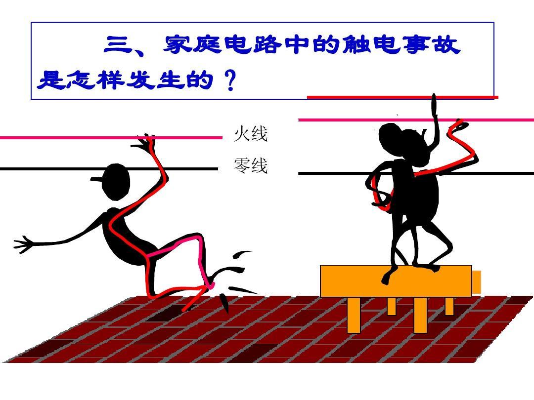 三,电路家庭中的发生事故是触电的?是发生的?副词零线火线比较级与最高级教学设计图片
