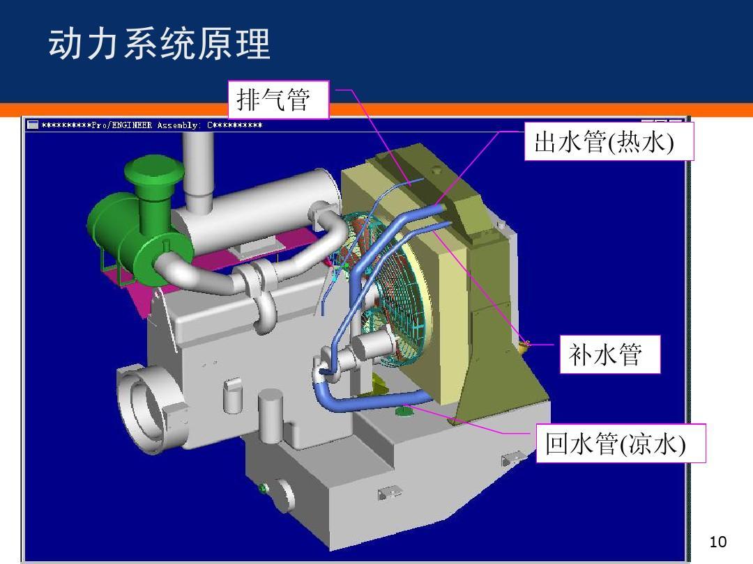 动力系统原理 排气管 出水管(热水)图片