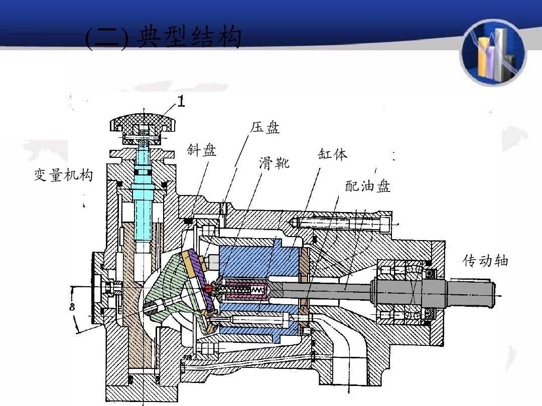 径向柱塞泵 力士乐液压培训资料 轴向柱塞泵工作原理 系统故障 比例阀图片