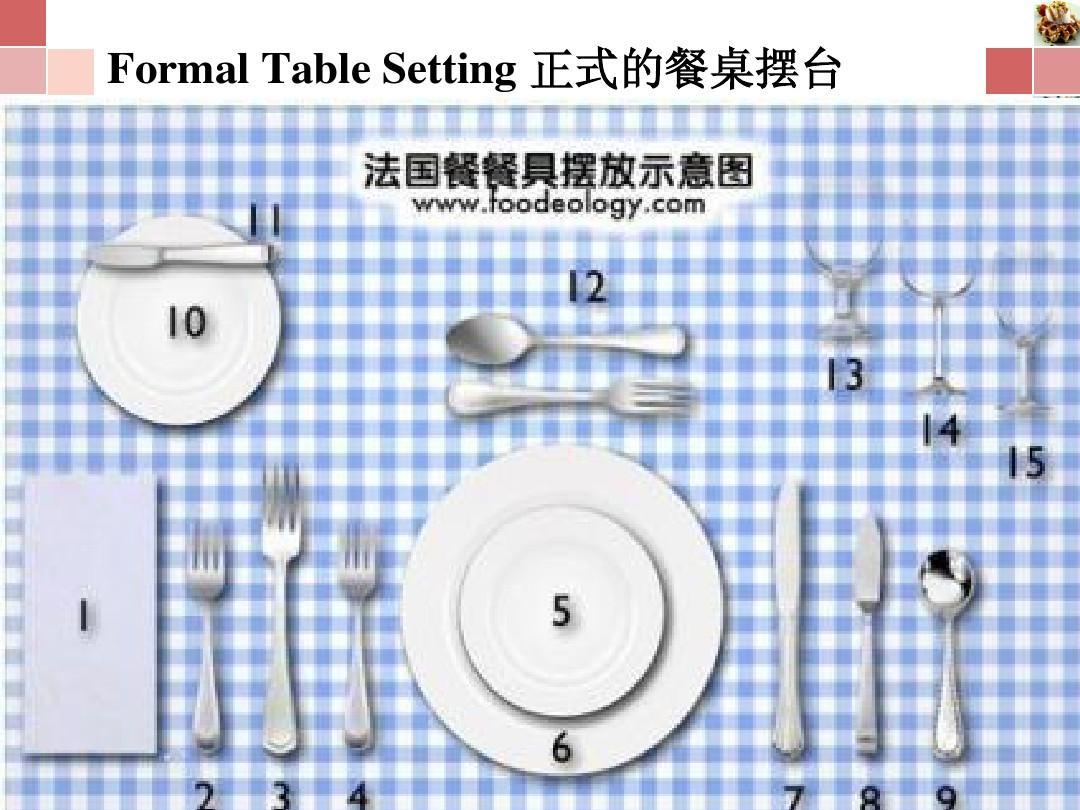 精心制作的西餐餐桌礼仪!适合20分钟的讲课课件图片