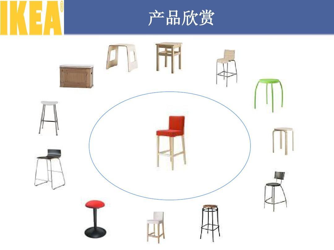 家具著名国际品牌设计ppt贝设计师图片