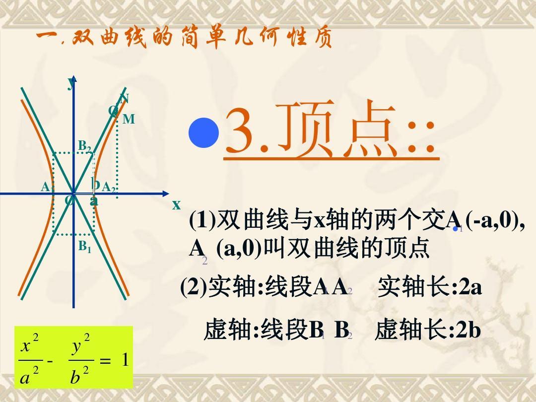 2.2《双曲线的简单几何性质》ppt课件(新人教选修1-1)