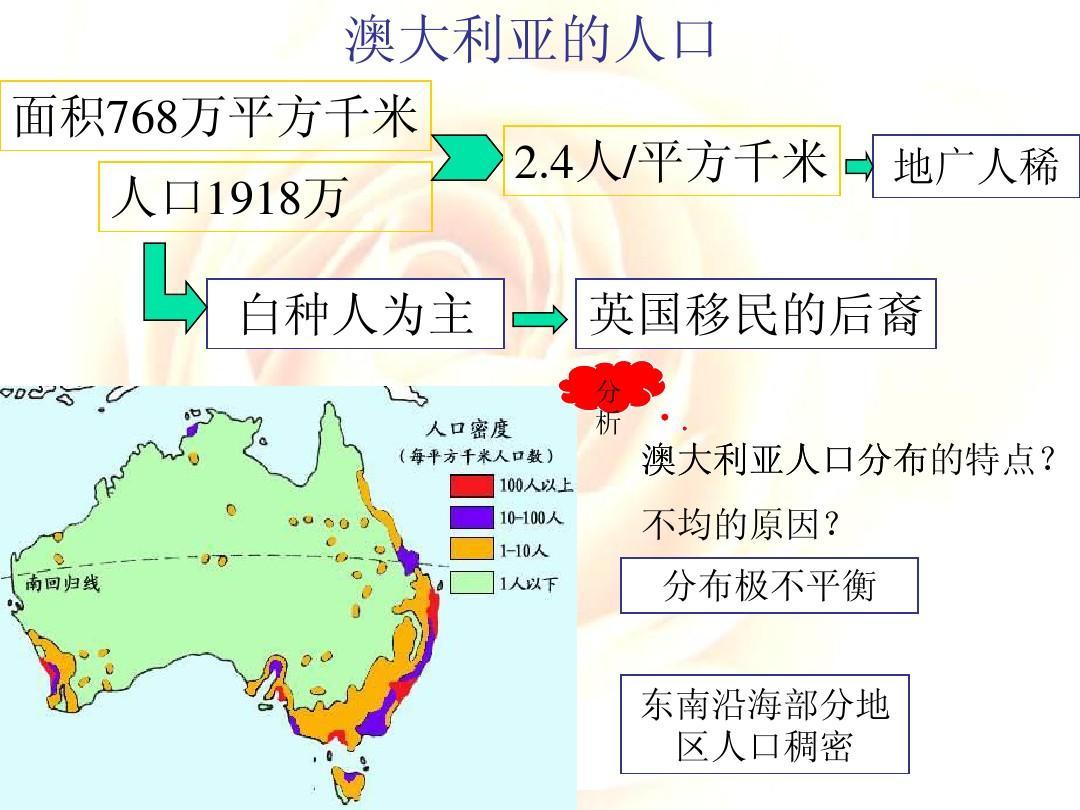 七年级下册地理_人教版初一七年级下册地理《澳大利亚ppt课件》