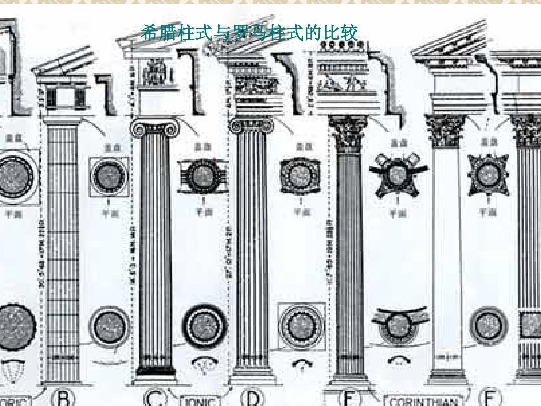 希腊柱式与罗马柱式的比较图片