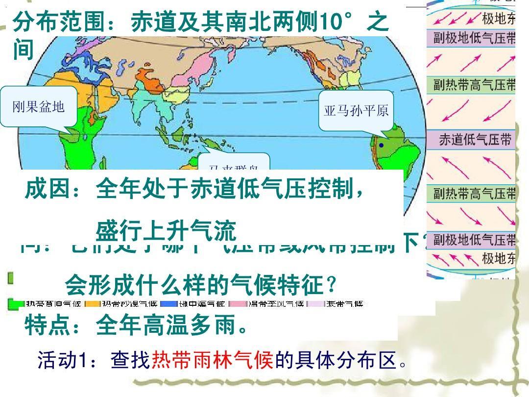 高中地理_气压带风带对气候的影响ppt图片