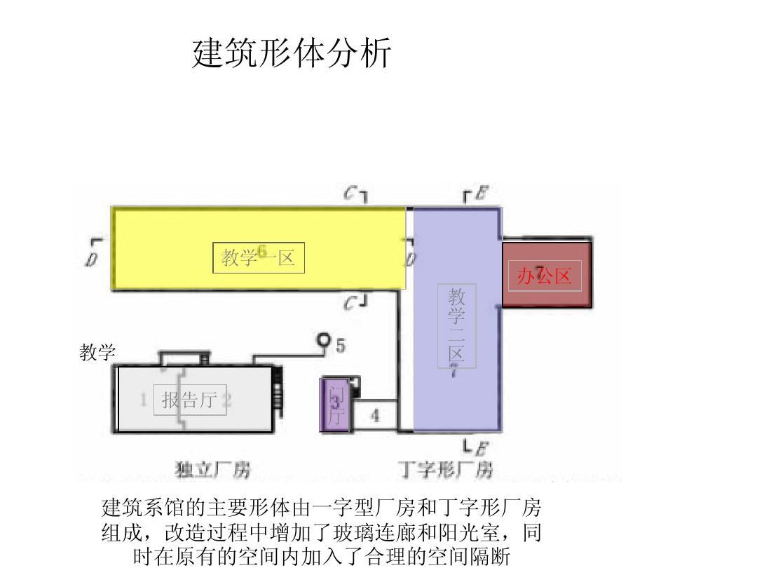 建筑系馆研究前期分析调研ppt中式室内设计细划设计图片