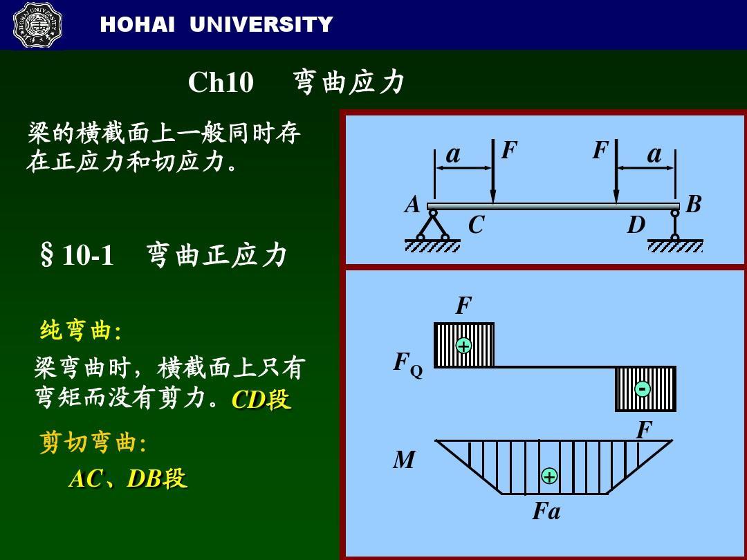 材料力学应力公式_工程力学材料力学弯曲应力截面计算与校核PPT_word文档在线阅读与 ...
