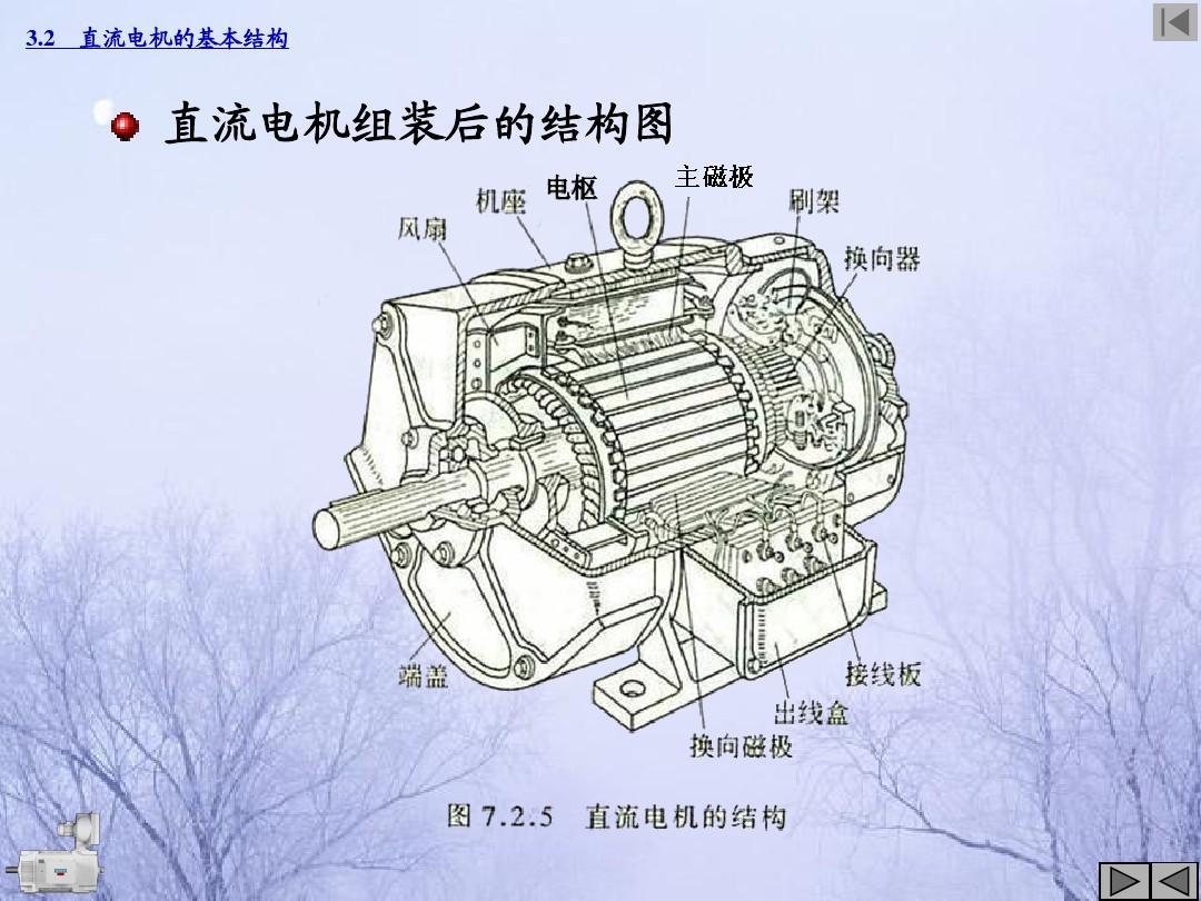 電機的工作原理及特性 cad技巧120個絕對實用 步進電機驅動器 三相圖片