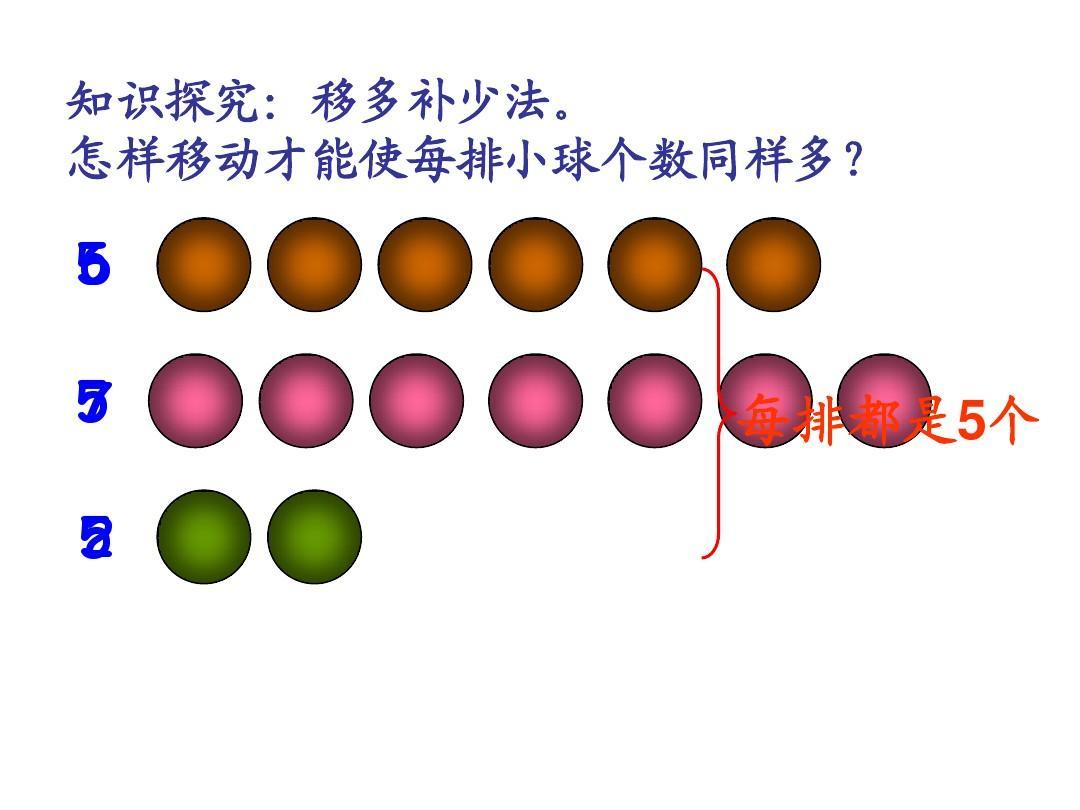 北师大版课件小学三数学下册《比一比_v课件与可性》例题ppt可能性年级1教学设计图片