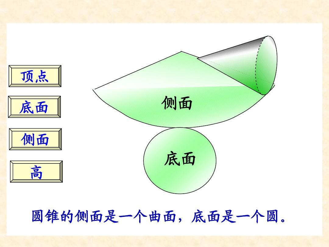 课件的认识教学圆锥ps旧后期画教程图片