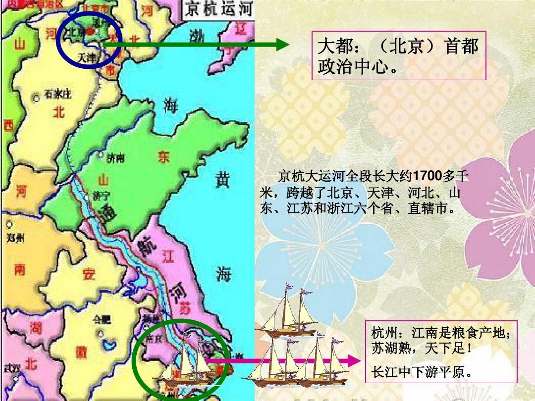 京杭大运河全段长大约1700多千 米,跨越了北京,天津,河北,山 东,江苏