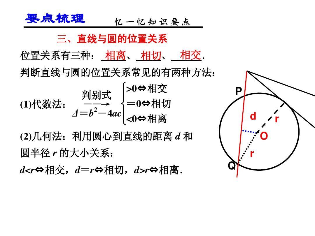 一轮复习-圆的方程答案ppt图片