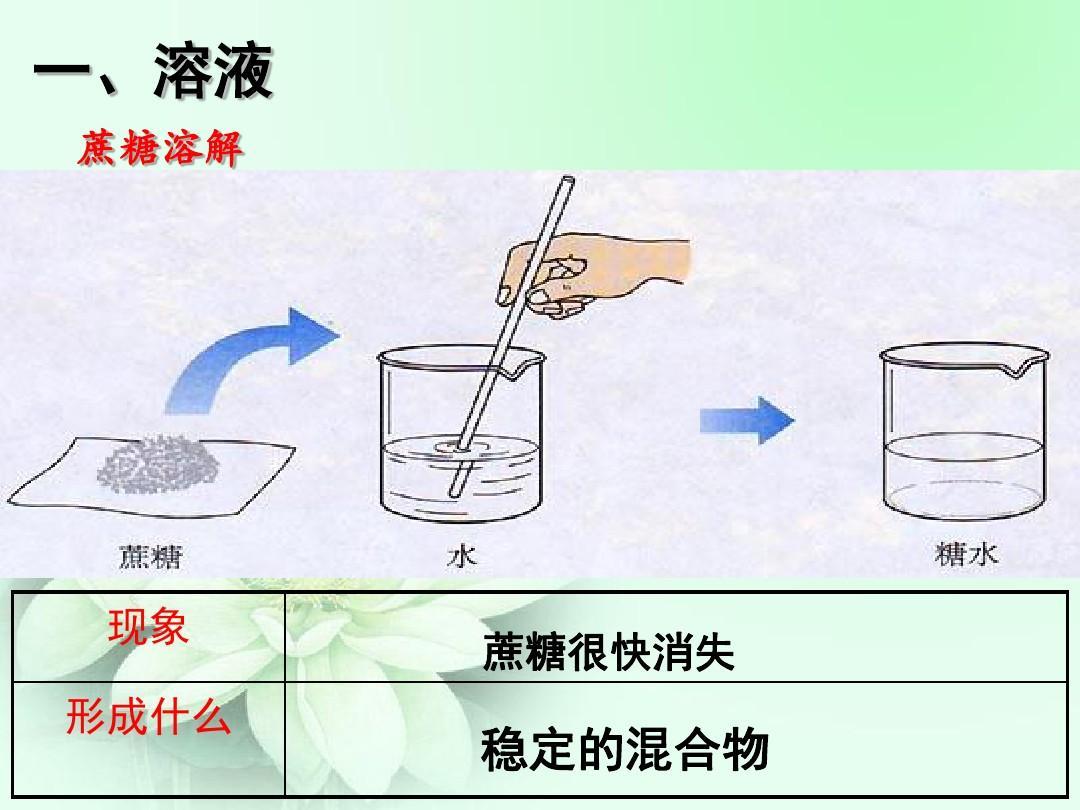 一,溶液 蔗糖溶解