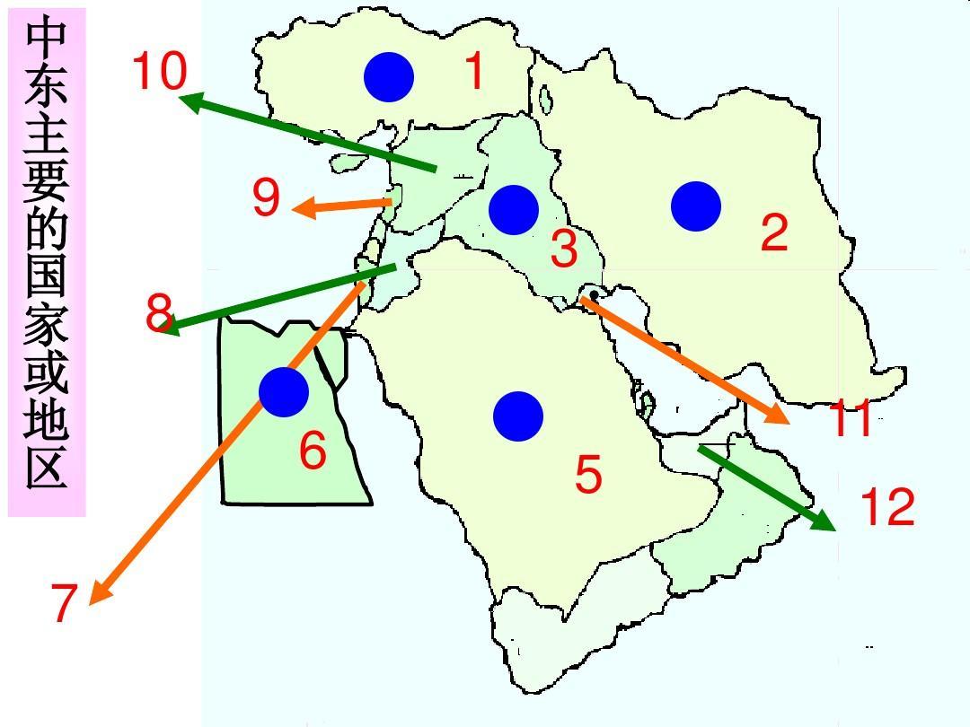 七年级地理下册_7.3《中东》课件_商务星球版ppt图片