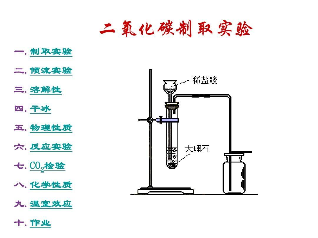化学九上人课件教新课标6.3二氧化碳和一氧化碳年级2ppt初中怜文言文图片