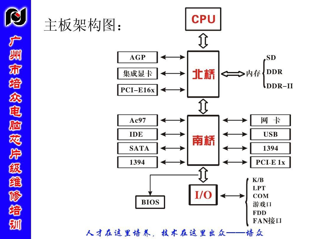 电路 电路图 电子 设计 素材 原理图 1080_810图片