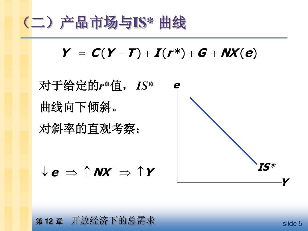 宏观经济学 ch12 经济:蒙代尔-弗莱明模型与汇率制度ppt