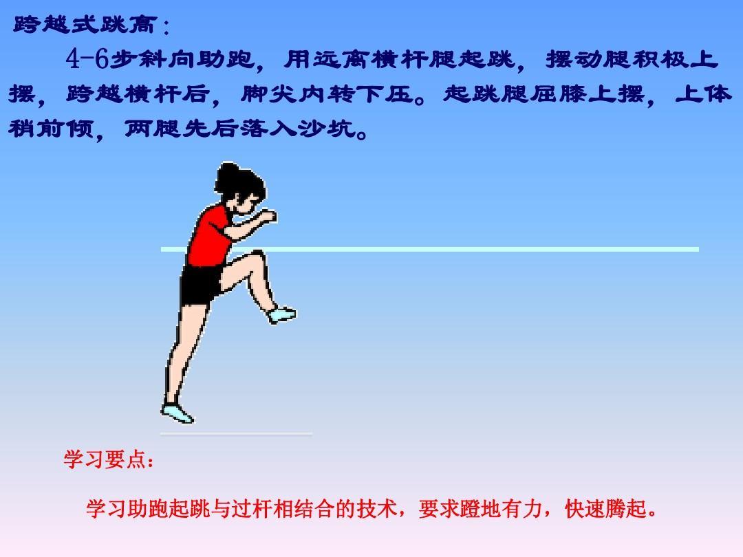 跨越式跳高_我1米78 跨越式跳高穿牛仔裤帆布鞋的最好成绩是1米65