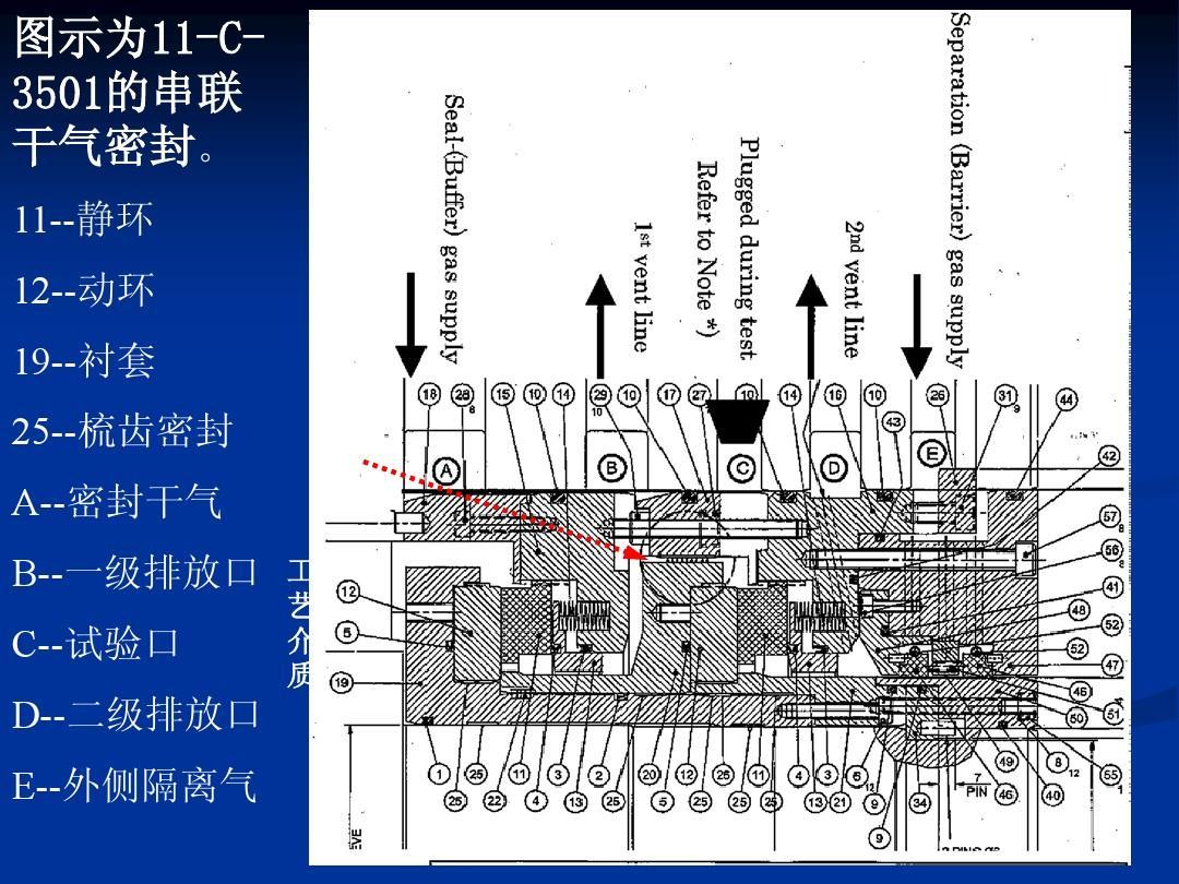 离心式压缩机原理 涡轮增压器结构 盆景艺术 预防颈椎病 往复式压缩机图片