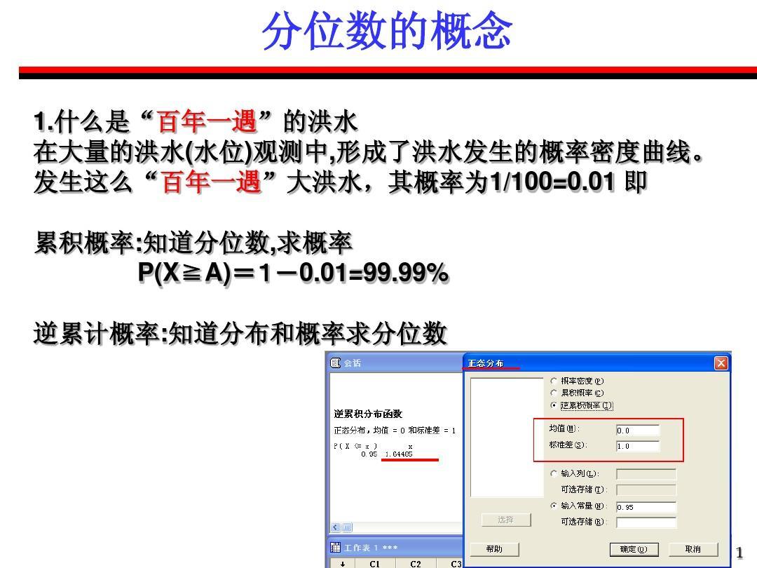 分位数的概念PPT_word文档在线阅读与下载_