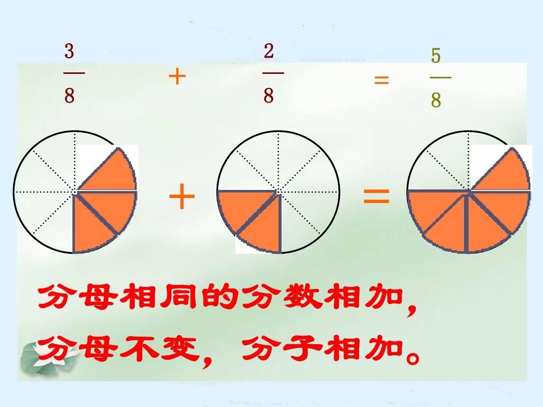 (年级新课标)五分数下册人教分母同语文课件加减法1ppt年级工作计划下册八数学备课图片