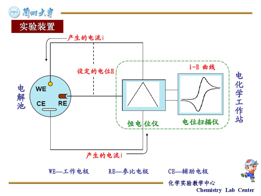铁氰化钹��:j�9.��d�y��kd_铁氰化钾的循环伏安法测定