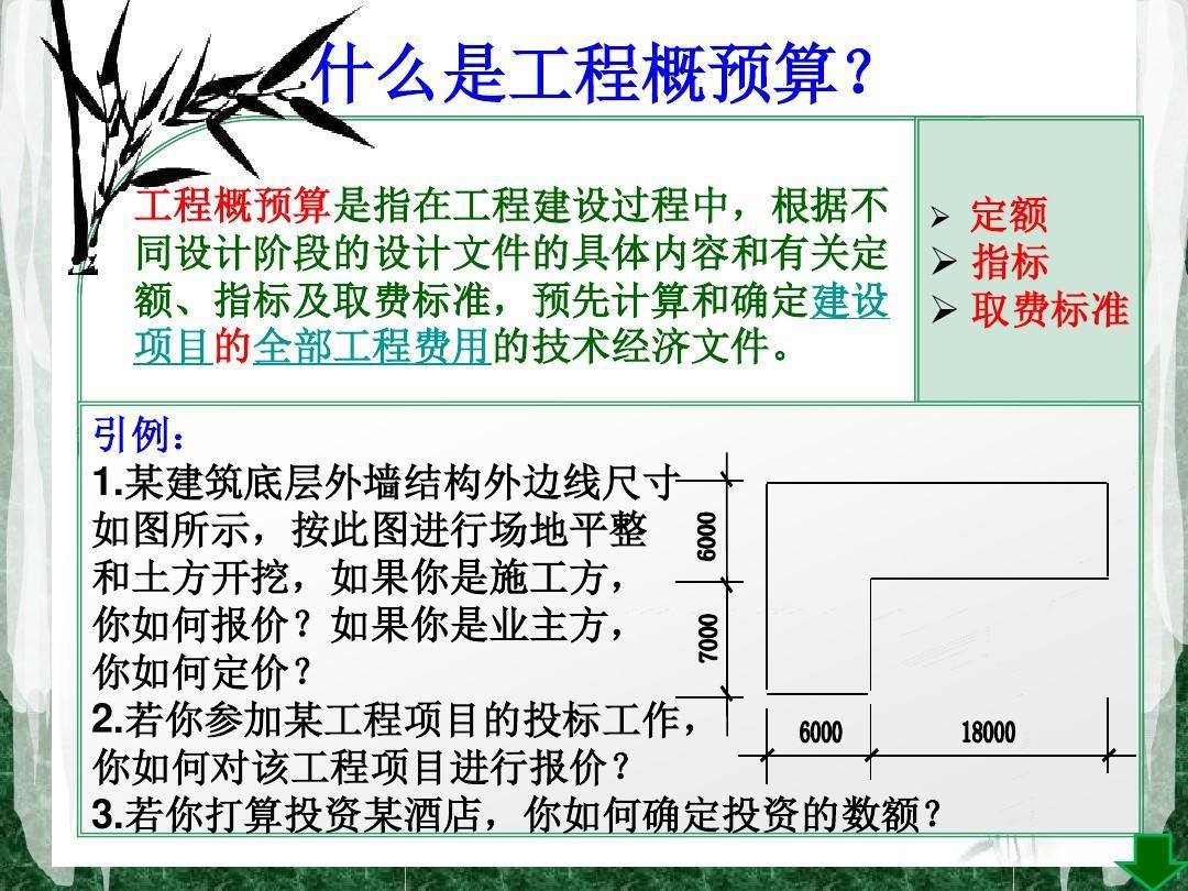 土方工程报价单范本_按此图进行场地平整 和土方开挖,如果你是施工方, 你如何报价?