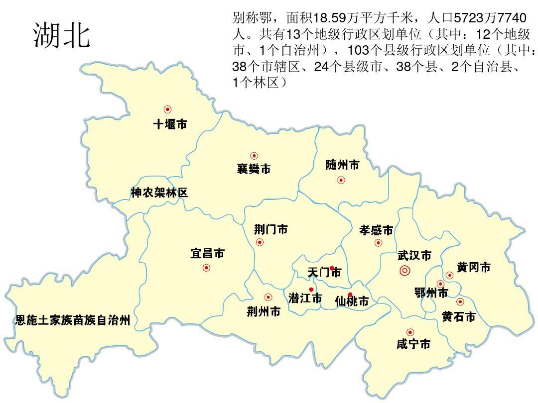 中国各省份地图精华版(含人口,行政划分)ppt