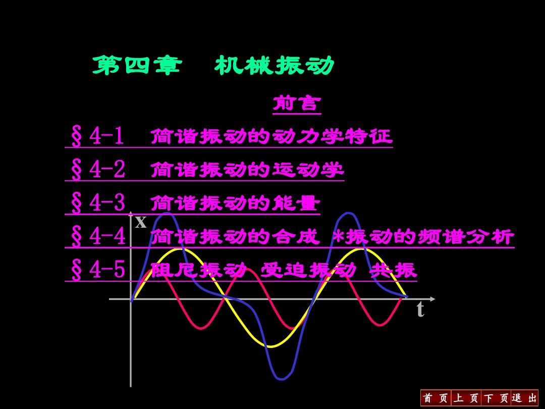 第四章 机械振动3PPT