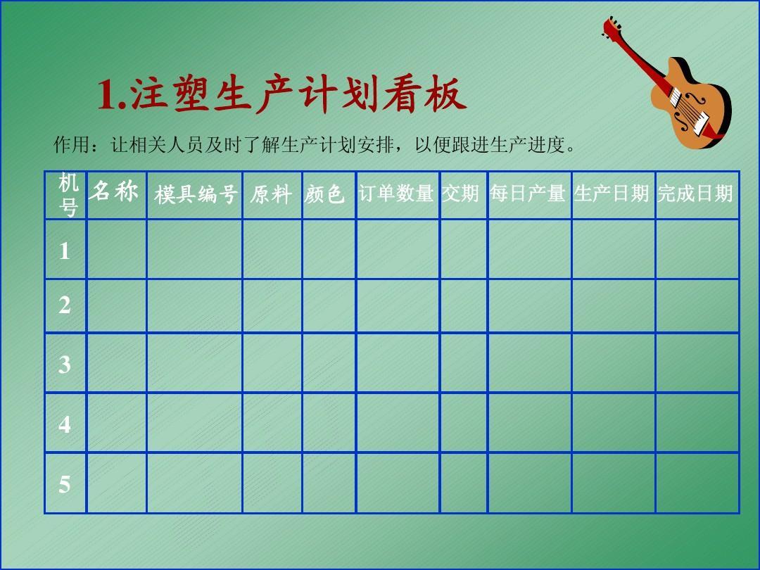 计划看板 作用:让相关人员及时了解生产计划安排,以便跟进生产进度.图片