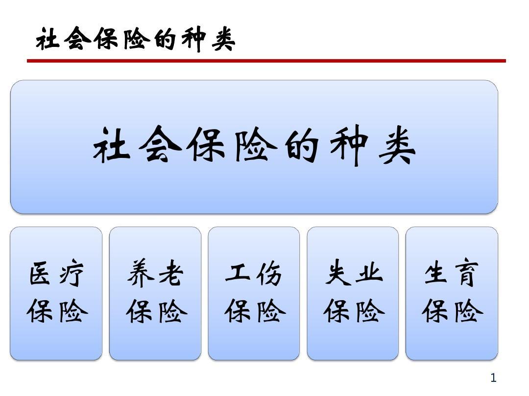 按照保险保障的范围分类,保险可分为()。 考试资料网