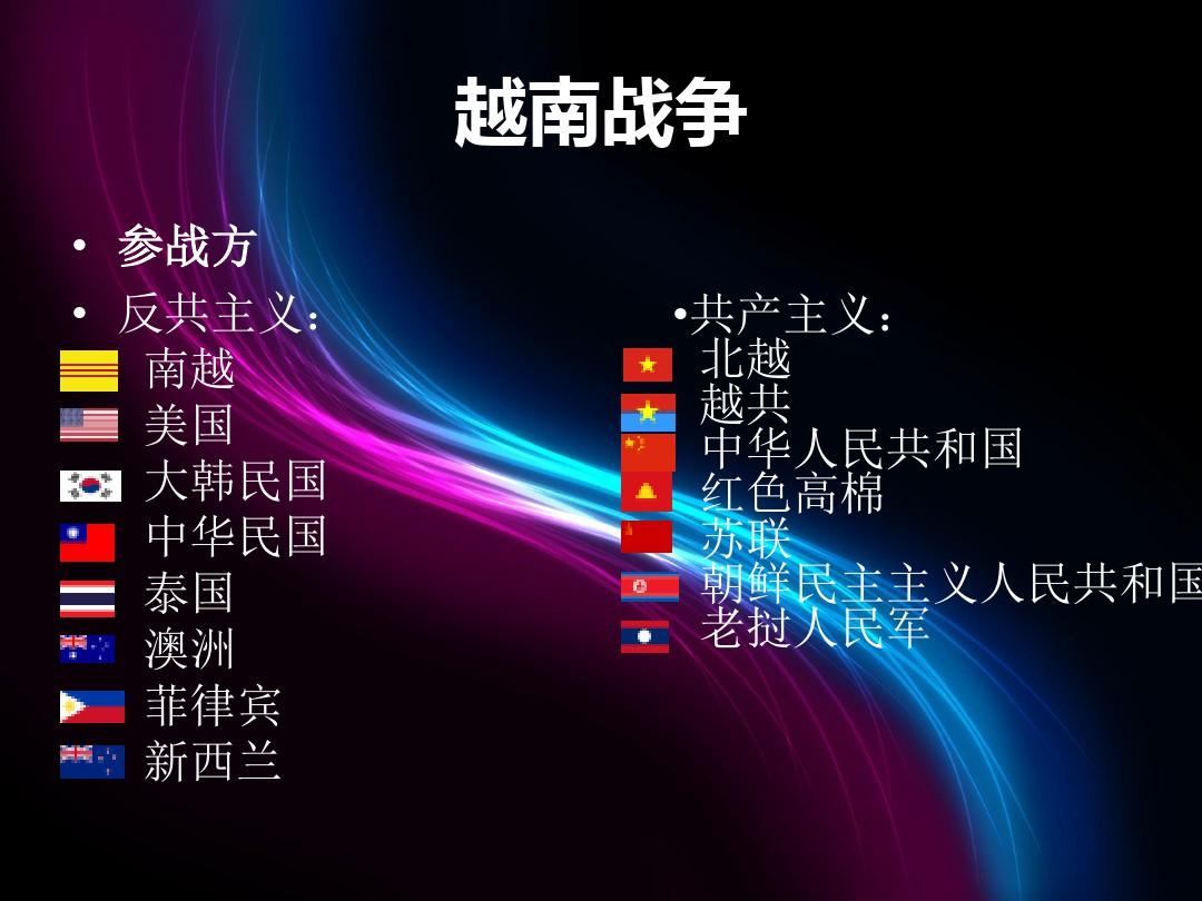 越南战争ppt_word文档在线阅读与下载_无忧文档