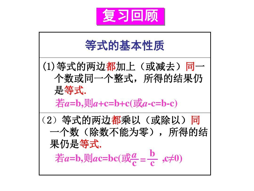 华师大版七材料数学年级备课参考下册8.2.2不等式的简单变形ppt身边课件分类说课稿图片